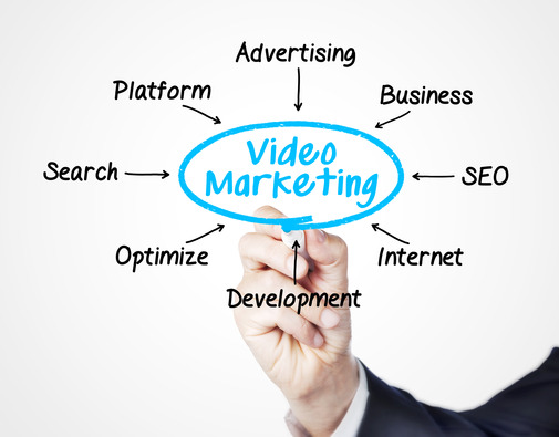 Videomail: A Secret for Video Marketing Success