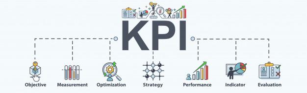 KPIs para video marketing