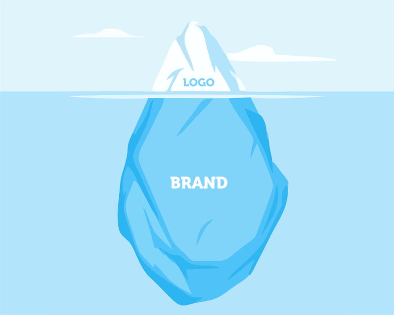 Iceberg view that shows that goes into a brand